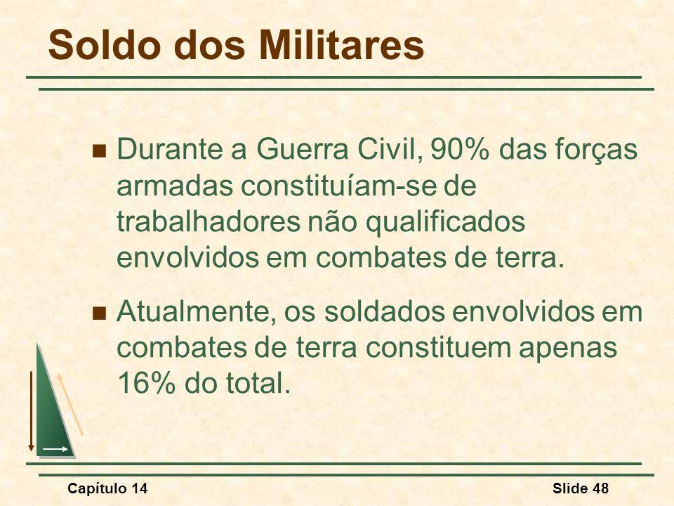 Capítulo 14Slide 48 Soldo dos Militares Durante a Guerra Civil, 90% das forças armadas constituíam-se de trabalhadores não qualificados envolvidos em combates de terra.