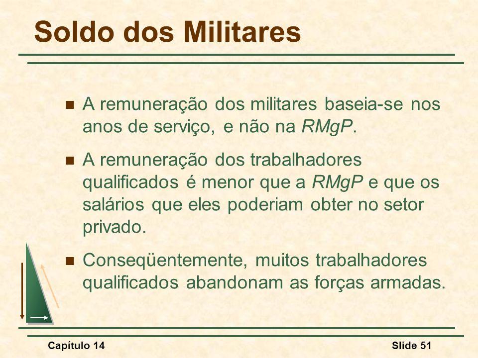 Capítulo 14Slide 51 Soldo dos Militares A remuneração dos militares baseia-se nos anos de serviço, e não na RMgP.