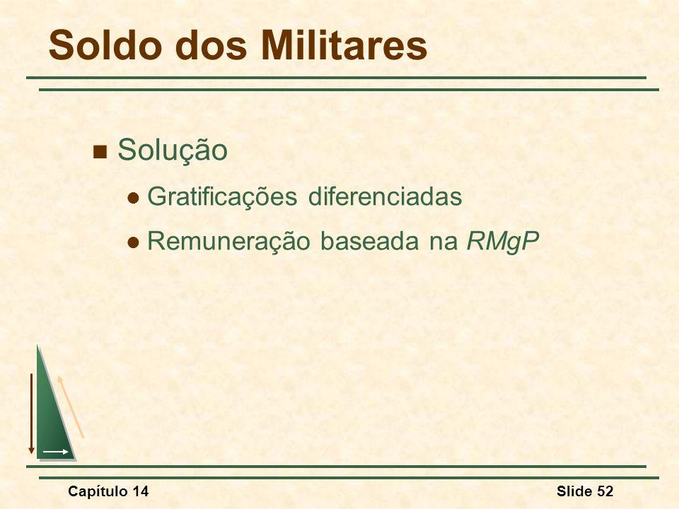 Capítulo 14Slide 52 Soldo dos Militares Solução Gratificações diferenciadas Remuneração baseada na RMgP