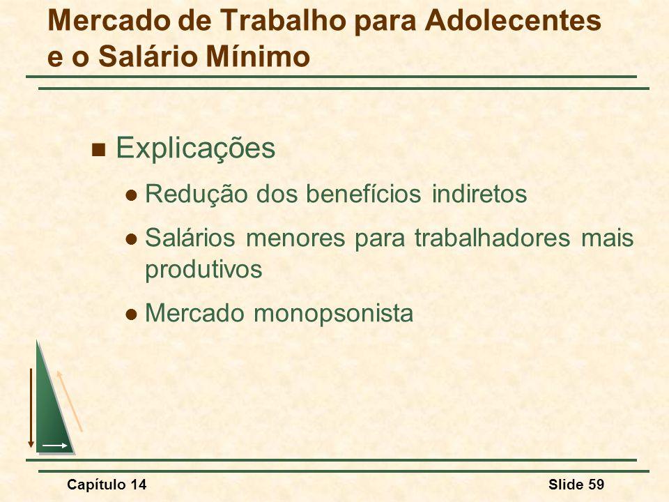 Capítulo 14Slide 59 Explicações Redução dos benefícios indiretos Salários menores para trabalhadores mais produtivos Mercado monopsonista Mercado de Trabalho para Adolecentes e o Salário Mínimo