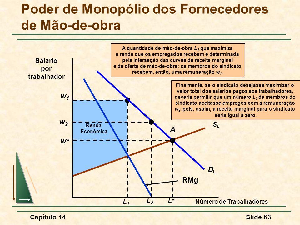 Capítulo 14Slide 63 Renda Econômica w1w1 L1L1 A quantidade de mão-de-obra L 1 que maximiza a renda que os empregados recebem é determinada pela interseção das curvas de receita marginal e de oferta de mão-de-obra; os membros do sindicato recebem, então, uma remuneração w 1.