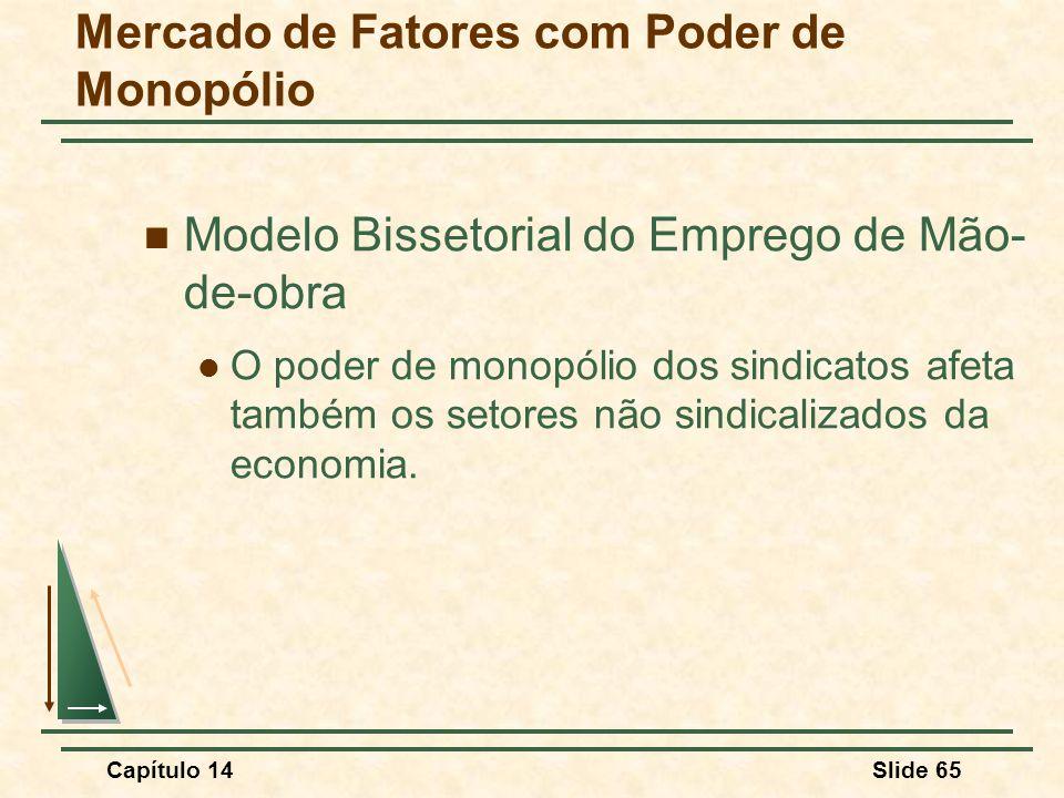 Capítulo 14Slide 65 Modelo Bissetorial do Emprego de Mão- de-obra O poder de monopólio dos sindicatos afeta também os setores não sindicalizados da economia.