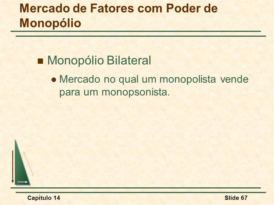 Capítulo 14Slide 67 Monopólio Bilateral Mercado no qual um monopolista vende para um monopsonista.