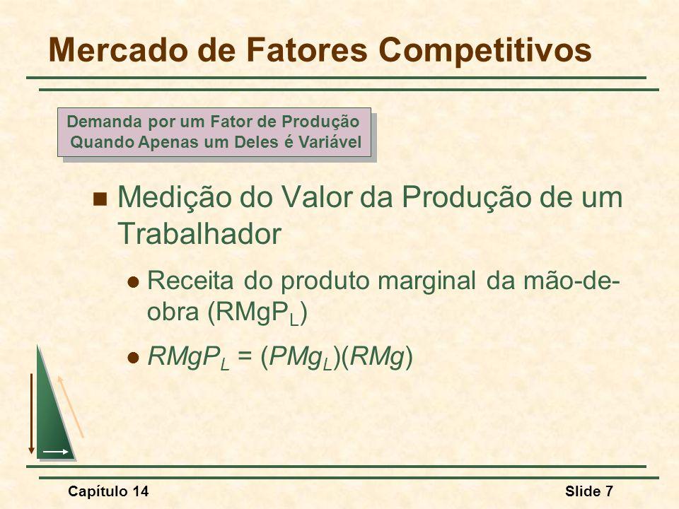 Capítulo 14Slide 7 Mercado de Fatores Competitivos Medição do Valor da Produção de um Trabalhador Receita do produto marginal da mão-de- obra (RMgP L ) RMgP L = (PMg L )(RMg) Demanda por um Fator de Produção Quando Apenas um Deles é Variável Demanda por um Fator de Produção Quando Apenas um Deles é Variável