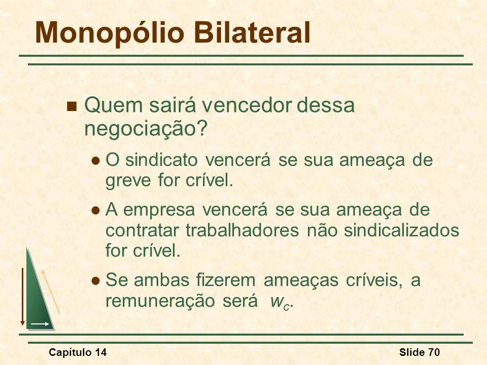 Capítulo 14Slide 70 Monopólio Bilateral Quem sairá vencedor dessa negociação.