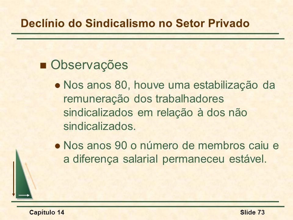 Capítulo 14Slide 73 Observações Nos anos 80, houve uma estabilização da remuneração dos trabalhadores sindicalizados em relação à dos não sindicalizados.