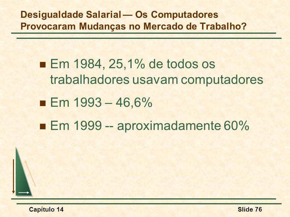Capítulo 14Slide 76 Desigualdade Salarial — Os Computadores Provocaram Mudanças no Mercado de Trabalho.
