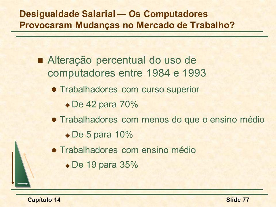 Capítulo 14Slide 77 Desigualdade Salarial — Os Computadores Provocaram Mudanças no Mercado de Trabalho.