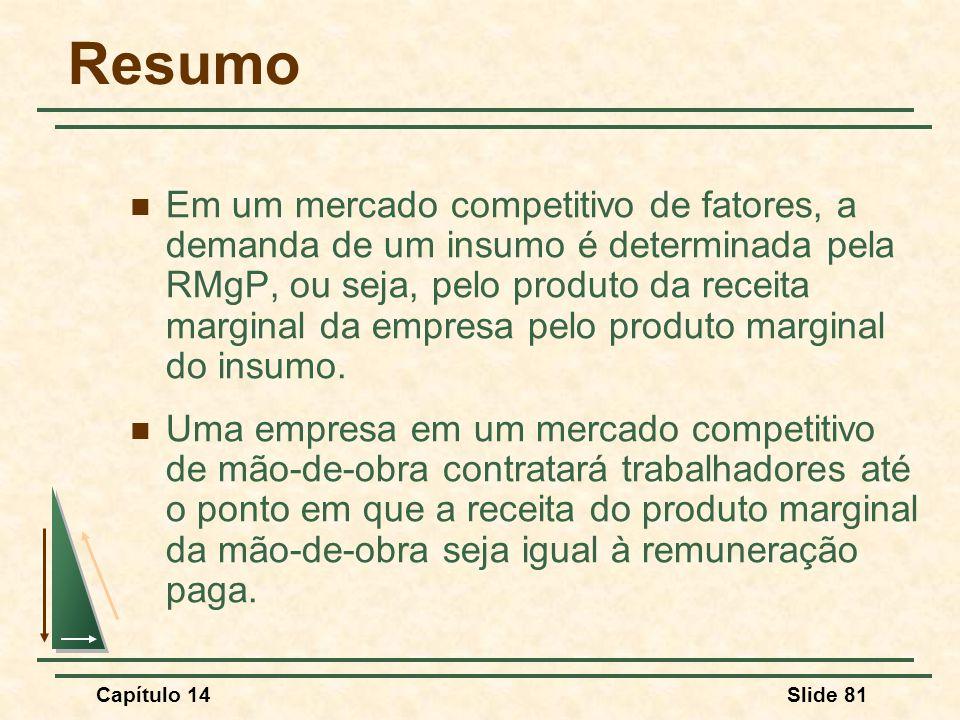 Capítulo 14Slide 81 Resumo Em um mercado competitivo de fatores, a demanda de um insumo é determinada pela RMgP, ou seja, pelo produto da receita marginal da empresa pelo produto marginal do insumo.