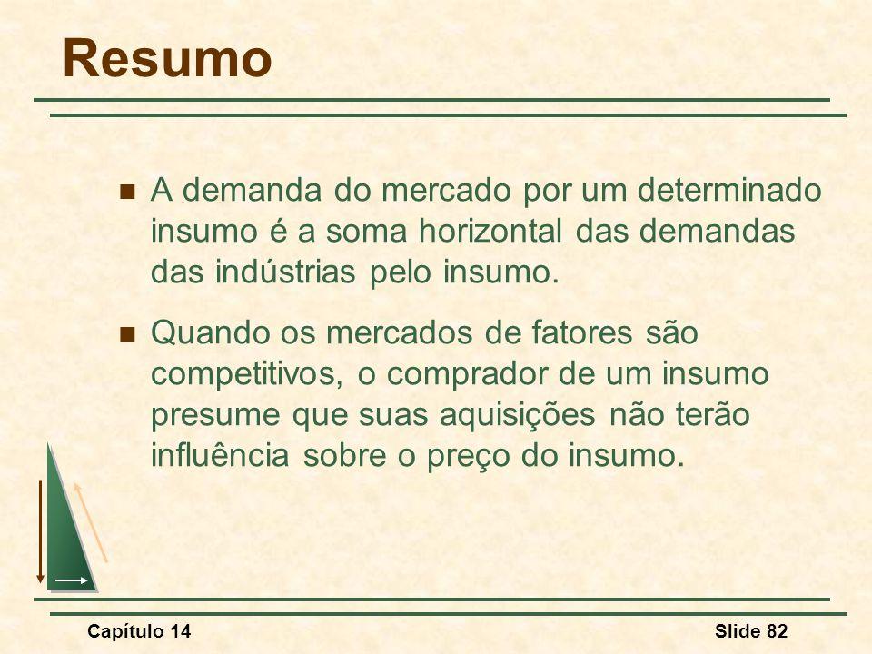 Capítulo 14Slide 82 Resumo A demanda do mercado por um determinado insumo é a soma horizontal das demandas das indústrias pelo insumo.