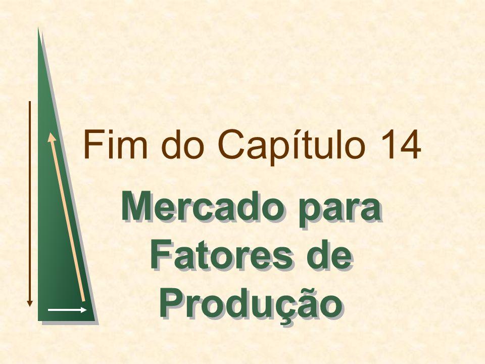 Fim do Capítulo 14 Mercado para Fatores de Produção