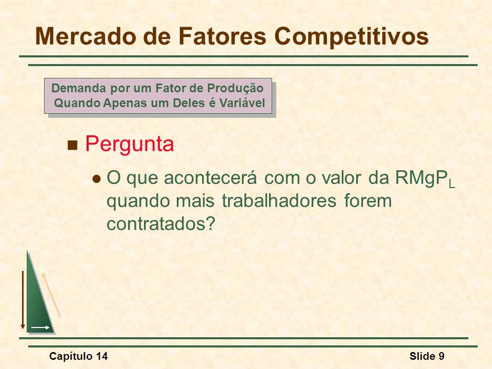 Capítulo 14Slide 9 Mercado de Fatores Competitivos Pergunta O que acontecerá com o valor da RMgP L quando mais trabalhadores forem contratados.