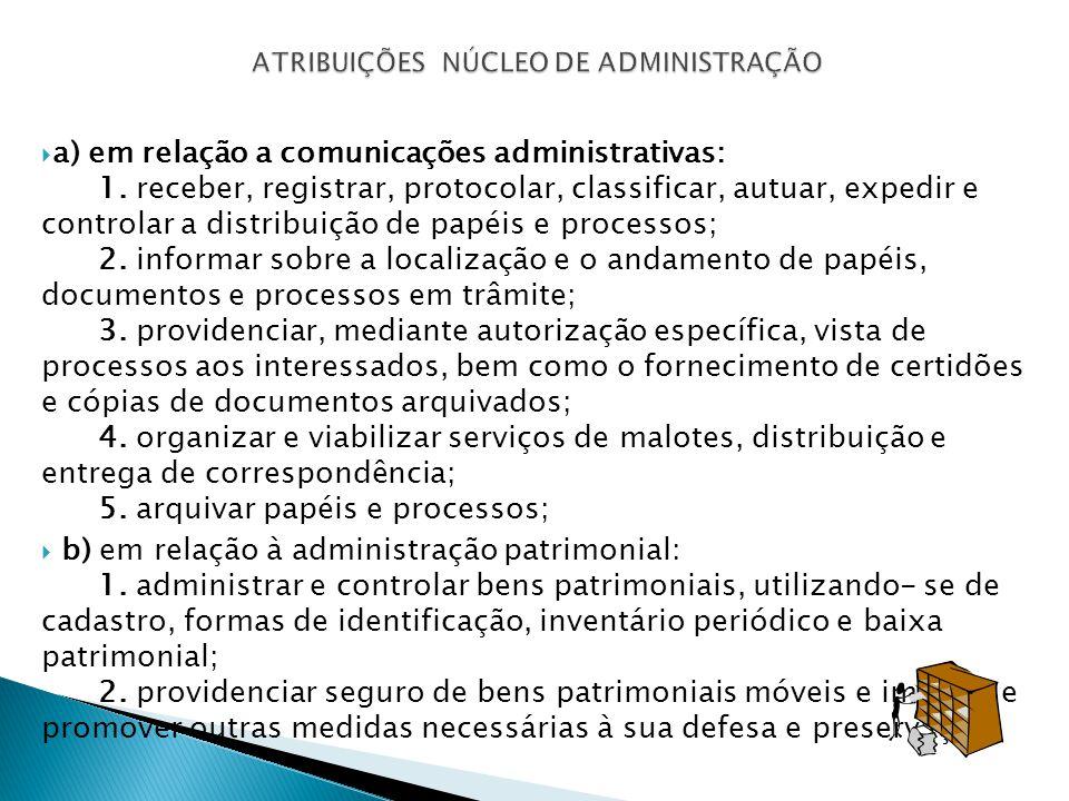  a) em relação a comunicações administrativas: 1.