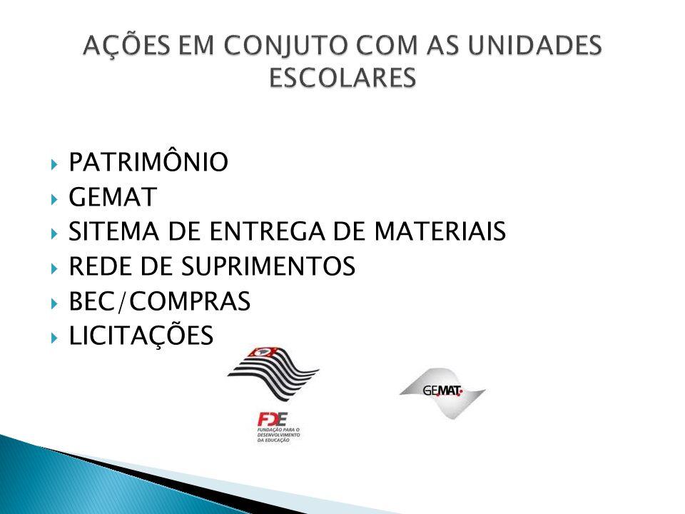  PATRIMÔNIO  GEMAT  SITEMA DE ENTREGA DE MATERIAIS  REDE DE SUPRIMENTOS  BEC/COMPRAS  LICITAÇÕES