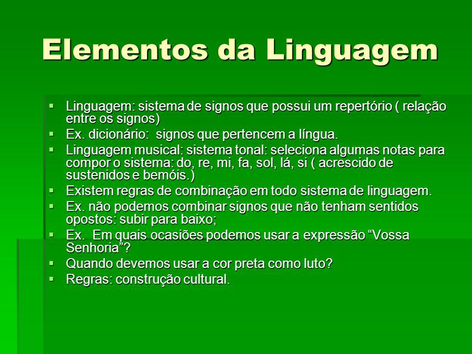 Elementos da Linguagem  Linguagem: sistema de signos que possui um repertório ( relação entre os signos)  Ex. dicionário: signos que pertencem a lín