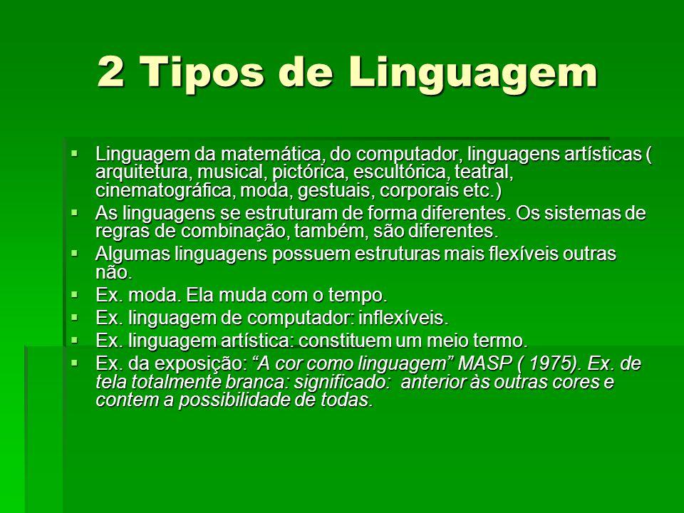 2 Tipos de Linguagem  Linguagem da matemática, do computador, linguagens artísticas ( arquitetura, musical, pictórica, escultórica, teatral, cinemato