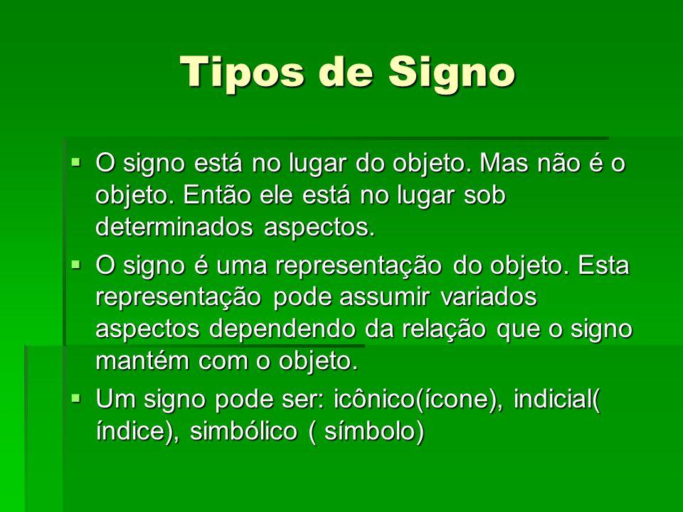 Tipos de Signo  O signo está no lugar do objeto. Mas não é o objeto. Então ele está no lugar sob determinados aspectos.  O signo é uma representação