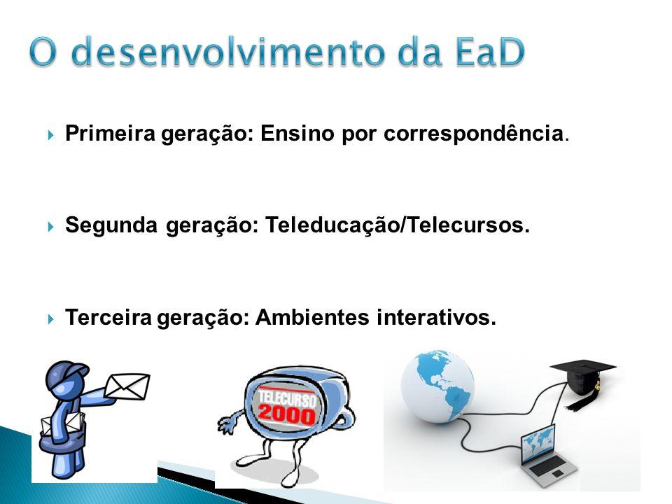  Primeira geração: Ensino por correspondência.  Segunda geração: Teleducação/Telecursos.  Terceira geração: Ambientes interativos.