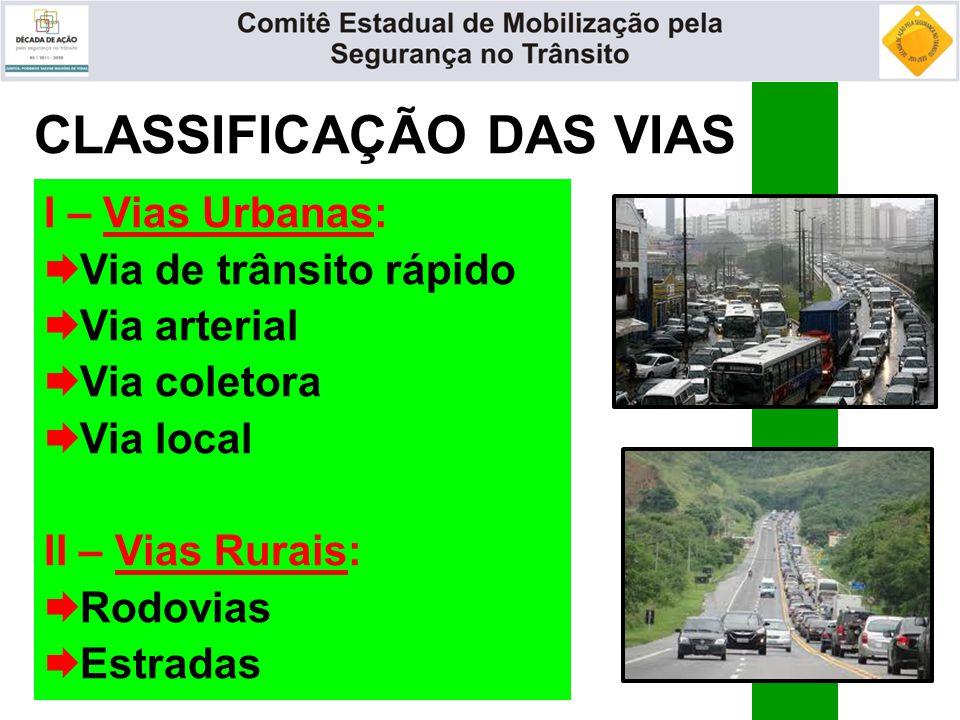CLASSIFICAÇÃO DAS VIAS I – Vias Urbanas:  Via de trânsito rápido  Via arterial  Via coletora  Via local II – Vias Rurais:  Rodovias  Estradas