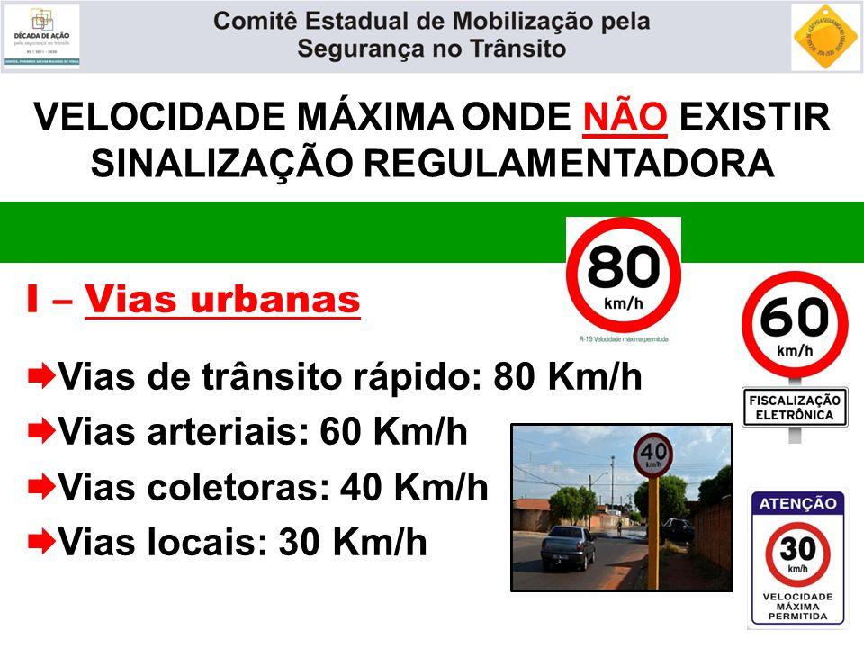 VELOCIDADE MÁXIMA ONDE NÃO EXISTIR SINALIZAÇÃO REGULAMENTADORA I – Vias urbanas  Vias de trânsito rápido: 80 Km/h  Vias arteriais: 60 Km/h  Vias co