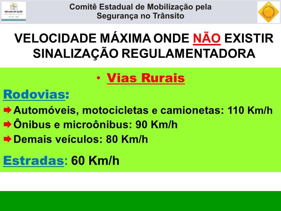 VELOCIDADE MÁXIMA ONDE NÃO EXISTIR SINALIZAÇÃO REGULAMENTADORA Vias Rurais Rodovias:  Automóveis, motocicletas e camionetas: 110 Km/h  Ônibus e micr