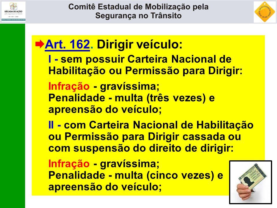  Art. 162. Dirigir veículo: I - sem possuir Carteira Nacional de Habilitação ou Permissão para Dirigir: Infração - gravíssima; Penalidade - multa (tr