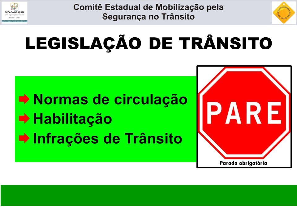 LEGISLAÇÃO DE TRÂNSITO  Normas de circulação  Habilitação  Infrações de Trânsito