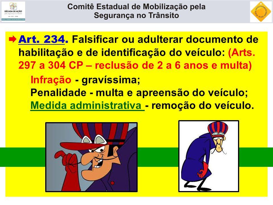 Art. 234. Falsificar ou adulterar documento de habilitação e de identificação do veículo: (Arts. 297 a 304 CP – reclusão de 2 a 6 anos e multa) Infr