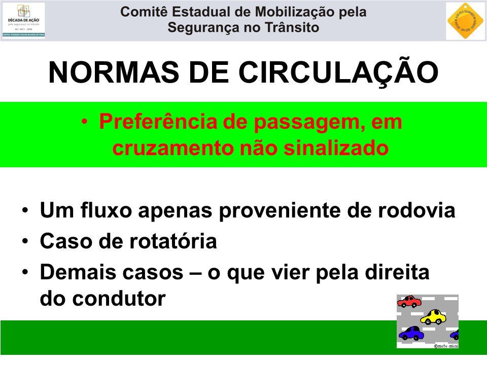 NORMAS DE CIRCULAÇÃO Preferência de passagem, em cruzamento não sinalizado Um fluxo apenas proveniente de rodovia Caso de rotatória Demais casos – o q