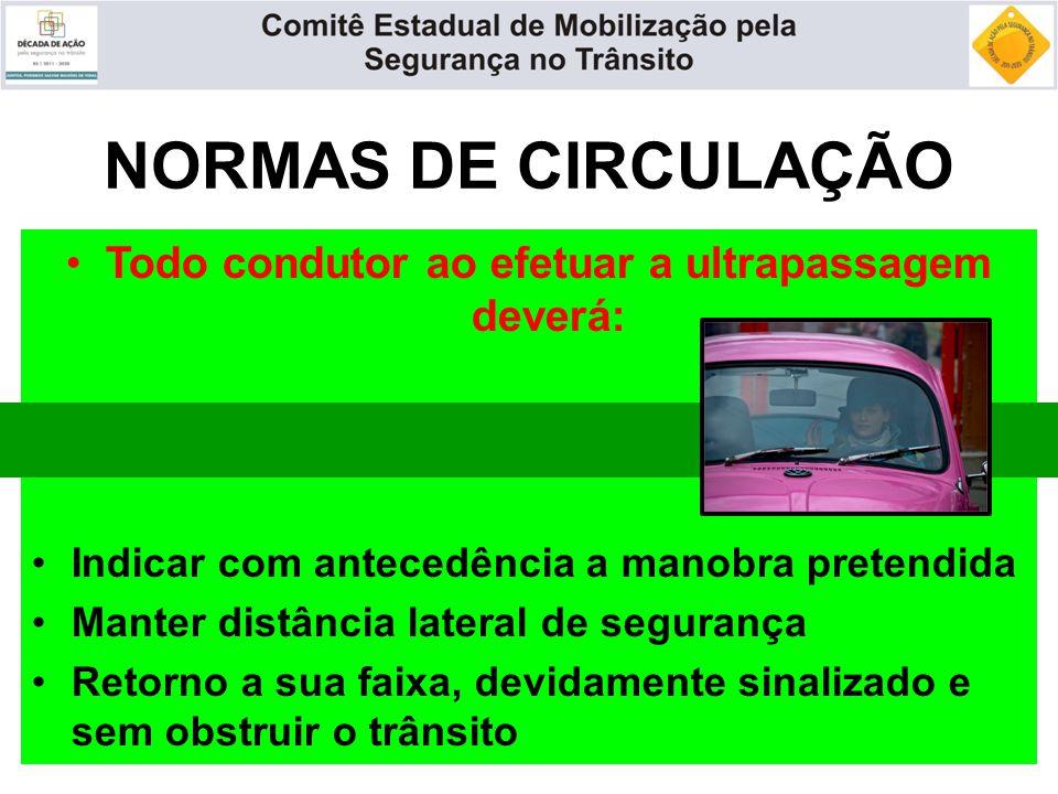 NORMAS DE CIRCULAÇÃO Todo condutor ao efetuar a ultrapassagem deverá: Indicar com antecedência a manobra pretendida Manter distância lateral de segura