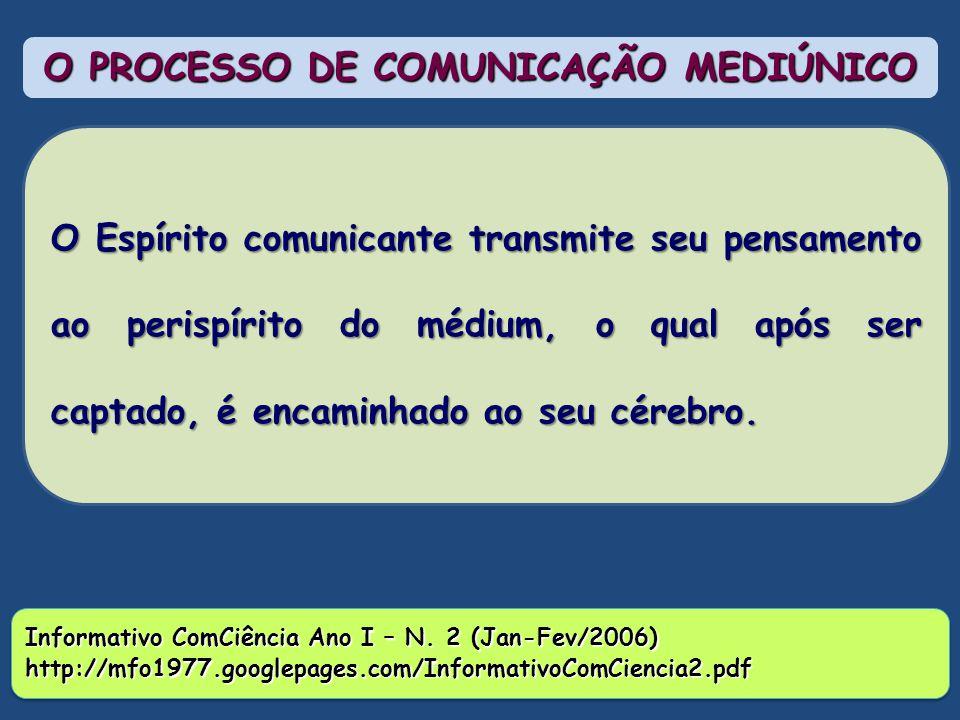 MECANISMOS DA MEDIUNIDADE O Espírito transmite sua vontade ao médium www.cele.org.br Uma atmosfera fluídico- perispiritual comum é formada