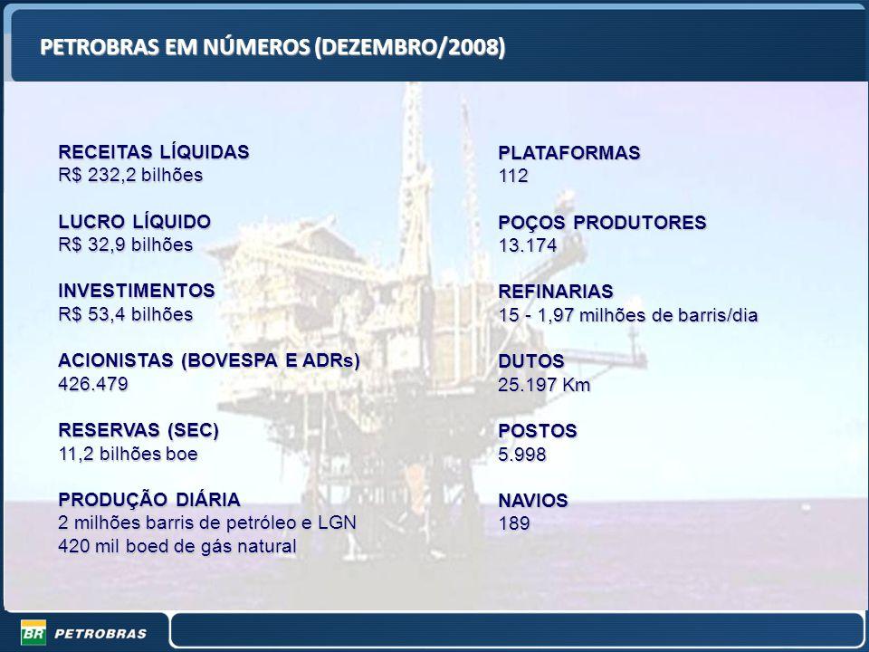 3 Gestão de RH em Tempos de Turbulência PETROBRAS EM NÚMEROS (DEZEMBRO/2008) RECEITAS LÍQUIDAS R$ 232,2 bilhões LUCRO LÍQUIDO R$ 32,9 bilhões INVESTIM