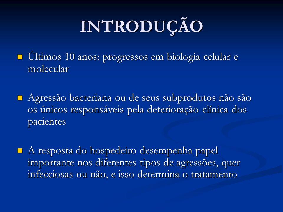INTRODUÇÃO Últimos 10 anos: progressos em biologia celular e molecular Últimos 10 anos: progressos em biologia celular e molecular Agressão bacteriana