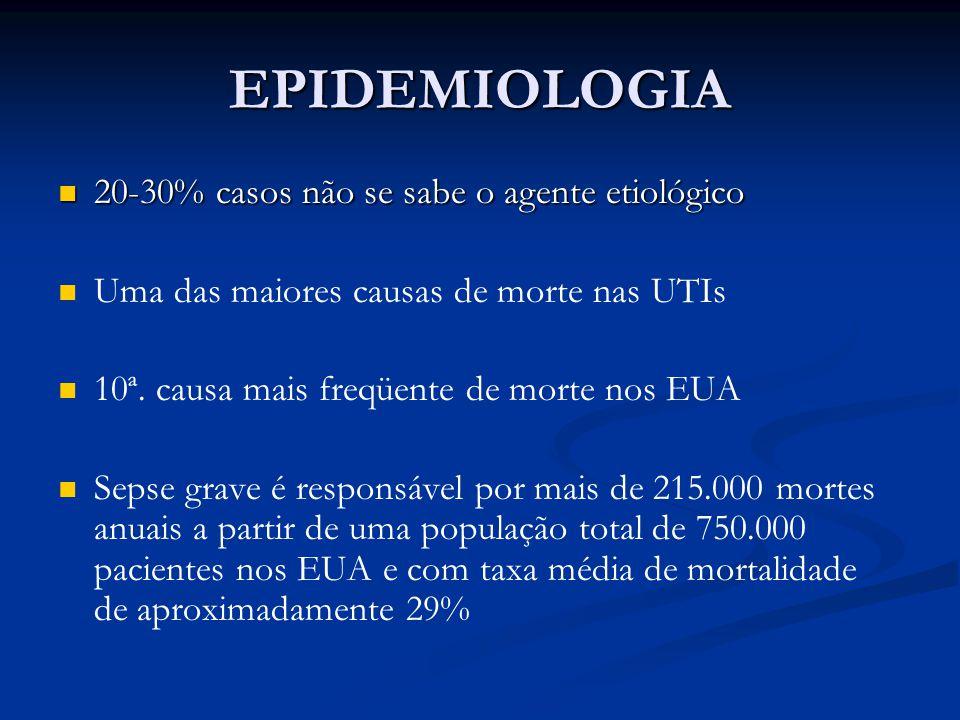 EPIDEMIOLOGIA 20-30% casos não se sabe o agente etiológico 20-30% casos não se sabe o agente etiológico Uma das maiores causas de morte nas UTIs 10ª.