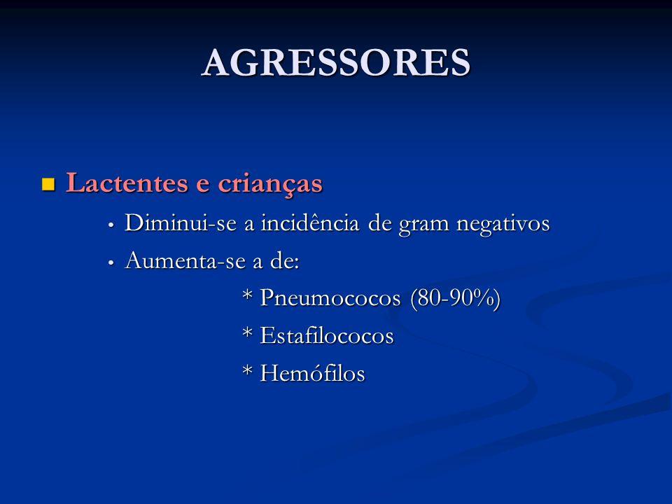 AGRESSORES Lactentes e crianças Lactentes e crianças Diminui-se a incidência de gram negativos Diminui-se a incidência de gram negativos Aumenta-se a