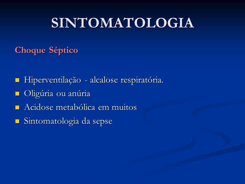 SINTOMATOLOGIA Choque Séptico Hiperventilação - alcalose respiratória. Hiperventilação - alcalose respiratória. Oligúria ou anúria Oligúria ou anúria