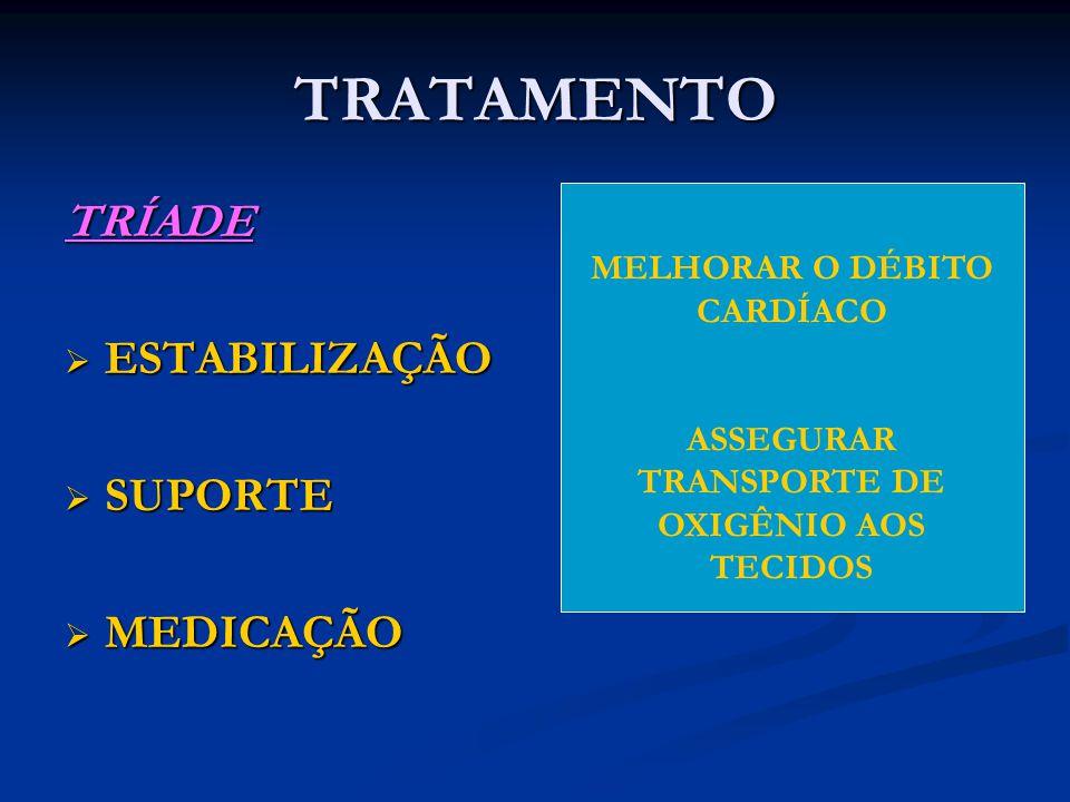 TRATAMENTO TRÍADE  ESTABILIZAÇÃO  SUPORTE  MEDICAÇÃO MELHORAR O DÉBITO CARDÍACO ASSEGURAR TRANSPORTE DE OXIGÊNIO AOS TECIDOS