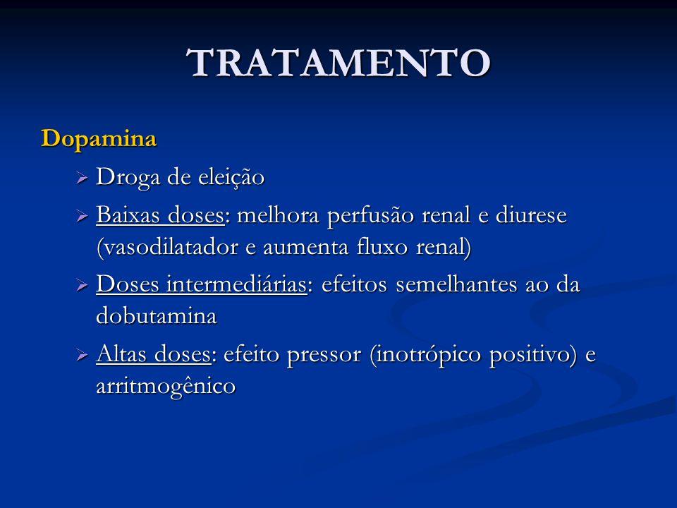 TRATAMENTO Dopamina  Droga de eleição  Baixas doses: melhora perfusão renal e diurese (vasodilatador e aumenta fluxo renal)  Doses intermediárias: