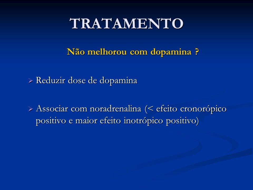 TRATAMENTO Não melhorou com dopamina ?  Reduzir dose de dopamina  Associar com noradrenalina (< efeito cronorópico positivo e maior efeito inotrópic