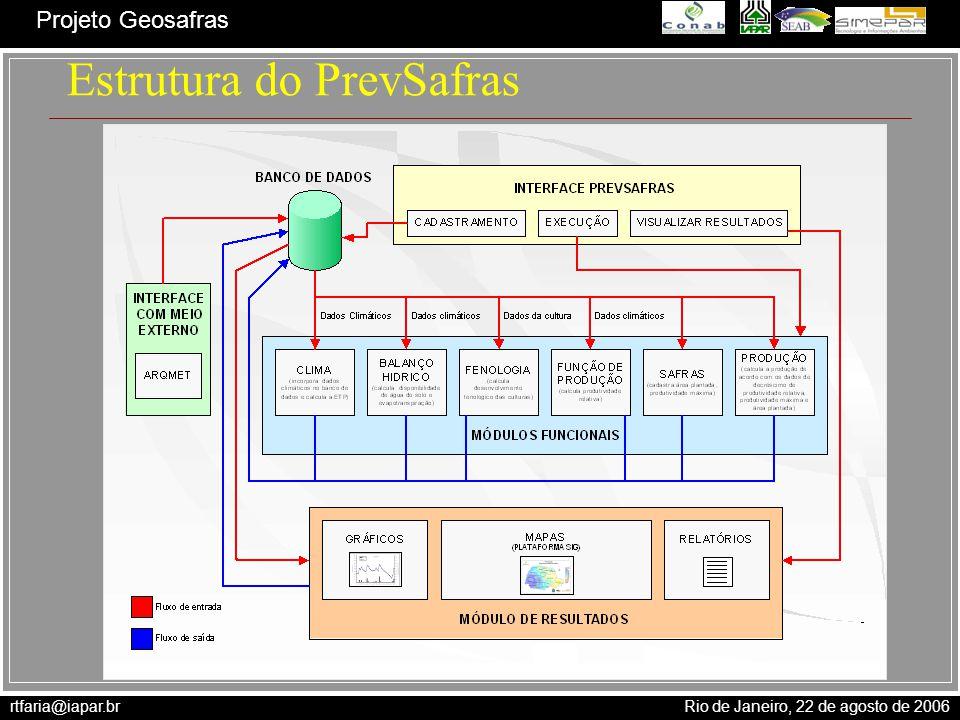 rtfaria@iapar.br Rio de Janeiro, 22 de agosto de 2006 Projeto Geosafras Estrutura do PrevSafras