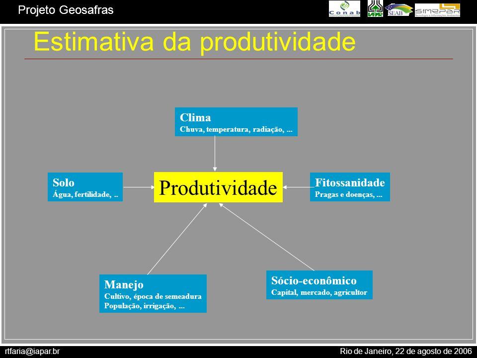 rtfaria@iapar.br Rio de Janeiro, 22 de agosto de 2006 Projeto Geosafras Estimativa da produtividade Produtividade Manejo Cultivo, época de semeadura P