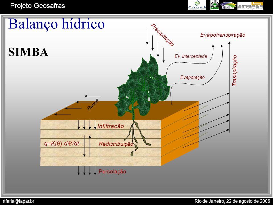 rtfaria@iapar.br Rio de Janeiro, 22 de agosto de 2006 Projeto Geosafras q=K( d/dt q=K(  ) d  /dt Runoff Infiltração Redistribuição Percolação Evapor