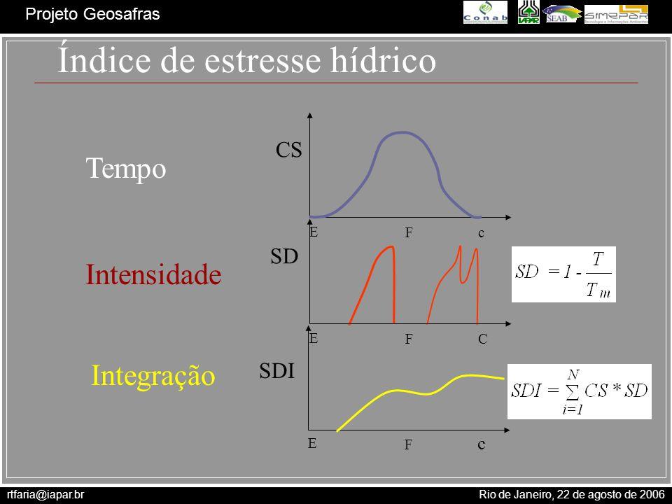 rtfaria@iapar.br Rio de Janeiro, 22 de agosto de 2006 Projeto Geosafras Índice de estresse hídrico SD E FC SDI CS E Fc E F c Tempo Intensidade Integra