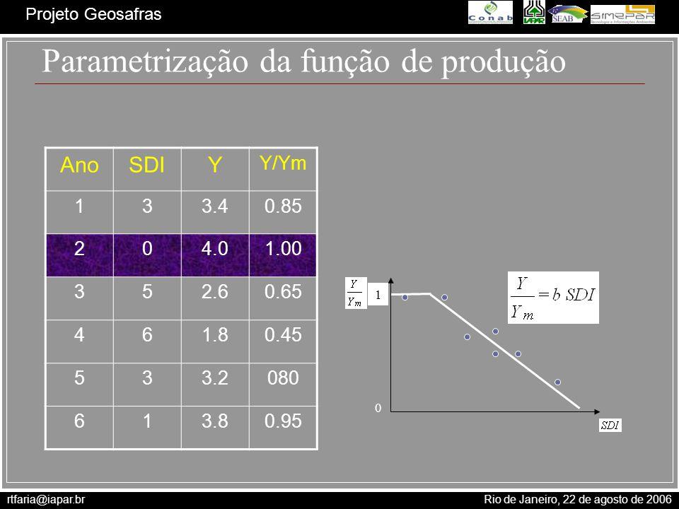 rtfaria@iapar.br Rio de Janeiro, 22 de agosto de 2006 Projeto Geosafras Parametrização da função de produção 1 0 AnoSDIY Y/Ym 133.40.85 204.01.00 352.