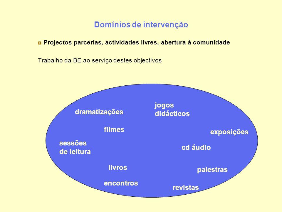 Domínios de intervenção ◘ Projectos parcerias, actividades livres, abertura à comunidade Trabalho da BE ao serviço destes objectivos livros filmes jog