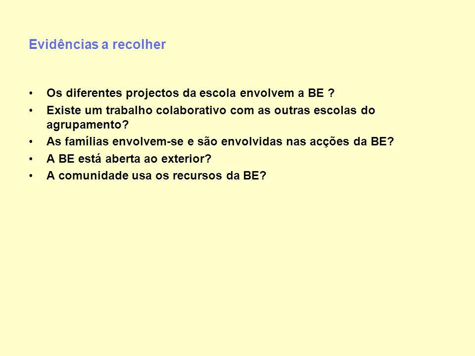 Evidências a recolher Os diferentes projectos da escola envolvem a BE ? Existe um trabalho colaborativo com as outras escolas do agrupamento? As famíl