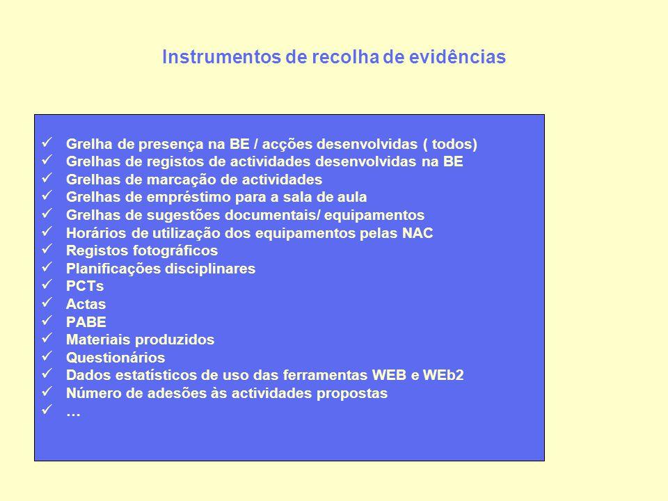 Instrumentos de recolha de evidências Grelha de presença na BE / acções desenvolvidas ( todos) Grelhas de registos de actividades desenvolvidas na BE