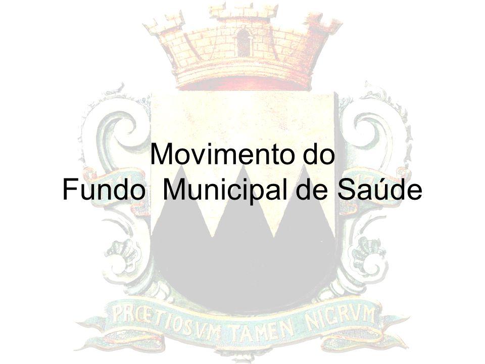 Movimento do Fundo Municipal de Saúde