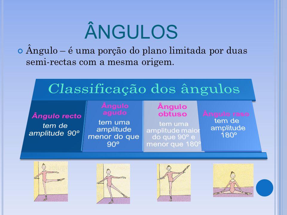 ÂNGULOS Ângulo – é uma porção do plano limitada por duas semi-rectas com a mesma origem.