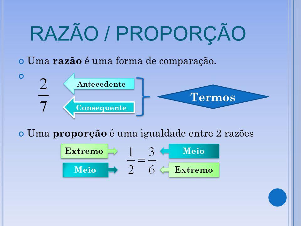 RAZÃO / PROPORÇÃO Uma razão é uma forma de comparação. Uma proporção é uma igualdade entre 2 razões Antecedente Consequente Termos Extremo Meio Extrem